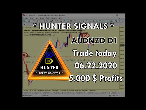 How to make huge profits in forex