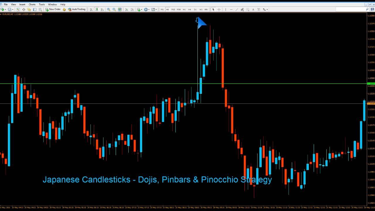 Night trading for binary options australia