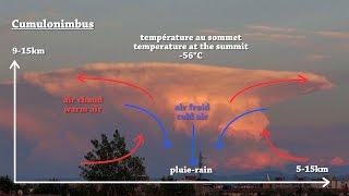 Time-lapse Incroyable nuage Cumulonimbus + explications
