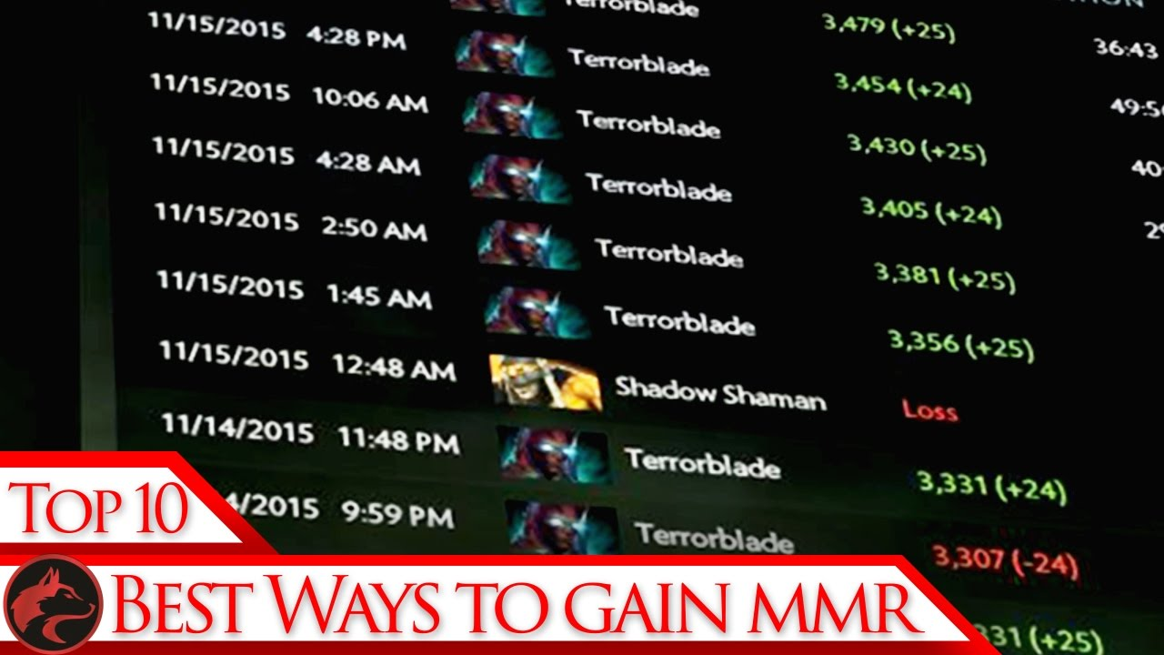 How To Reset Mmr Dota 2