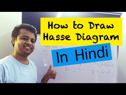 Hasse diagram youtube hasse diagram ccuart Choice Image