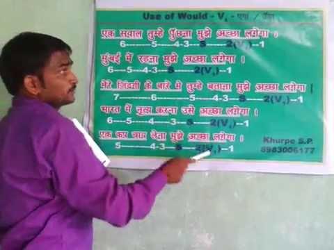 English gujarati pdf to speaking book
