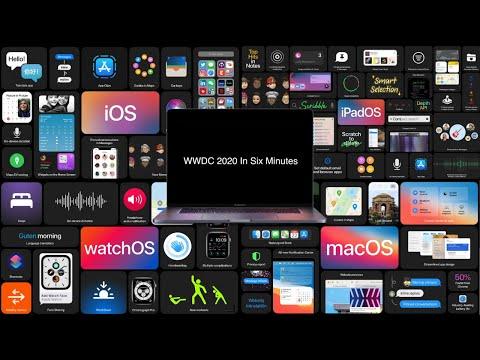 WWDC 2020 In Six Minutes