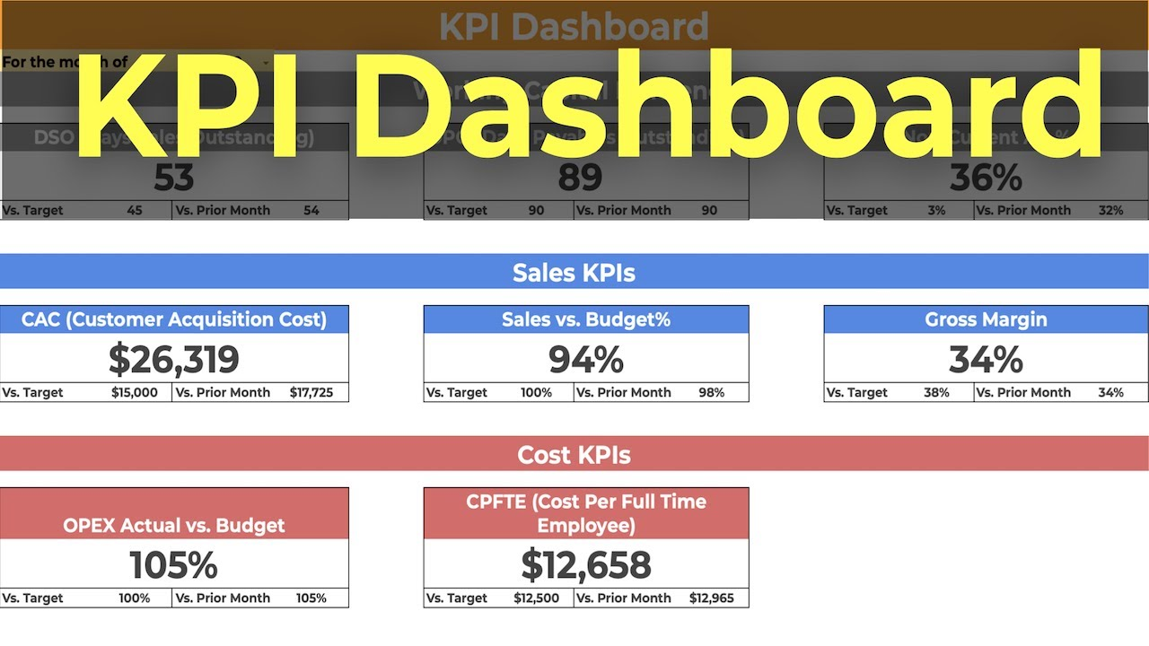 Download How To Create a KPI Dashboard in 10 Minutes!