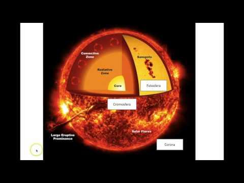 Il Sole - La Stella Del Sistema Solare (prima Parte)