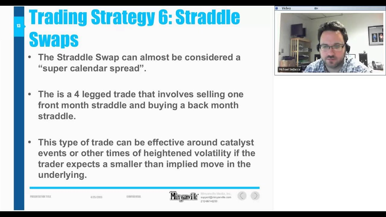 Options strategies youtube