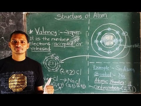 Atomic number mass number and valency youtube atomic number mass number and valency urtaz Image collections