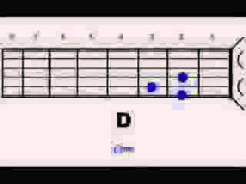 82 Marcela Gandara   Vine a Adorarte Tutorial Guitarra °° NUEVO °°