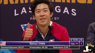 Обзор соревнований в мужском одиночном катании на Skate America 2019