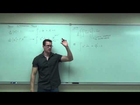 Calculus 1 Lecture 4.1:  An Introduction to the Indefinite Integral