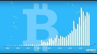 GetBTC.org. Bitcoin-биржа