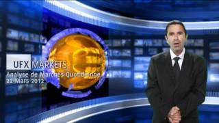 UFXMarkets -Forex Analyse de Marchés-Mars-22-2012