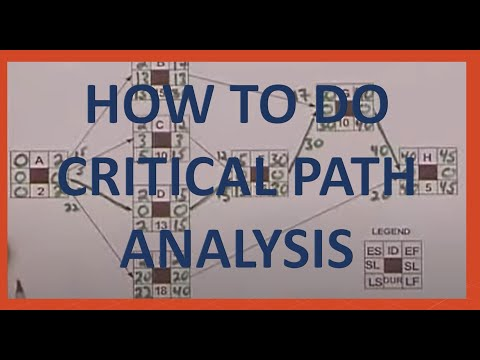 pmp critical path method pdf