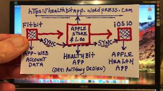 Synchronize Fitbit Versa Data to Apple iOS Health App 387