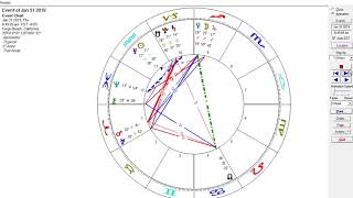 Astrology Tuesday Jan 29 - Sunday Feb 3 - Powerful and Extreme