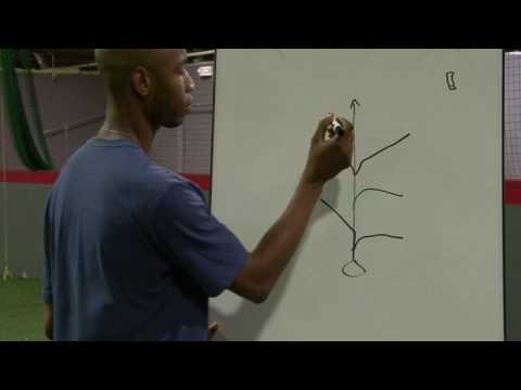 Football Basics : Passing Route Plays