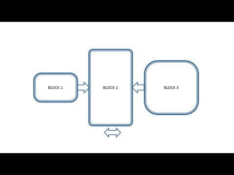 Draw a Block Diagram in Microsoft PowerPoint 2016 - YouTubeYouTube