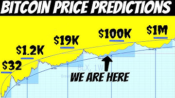 Bitcoin Price Predictions From Zero to Millions | Experts Opinions