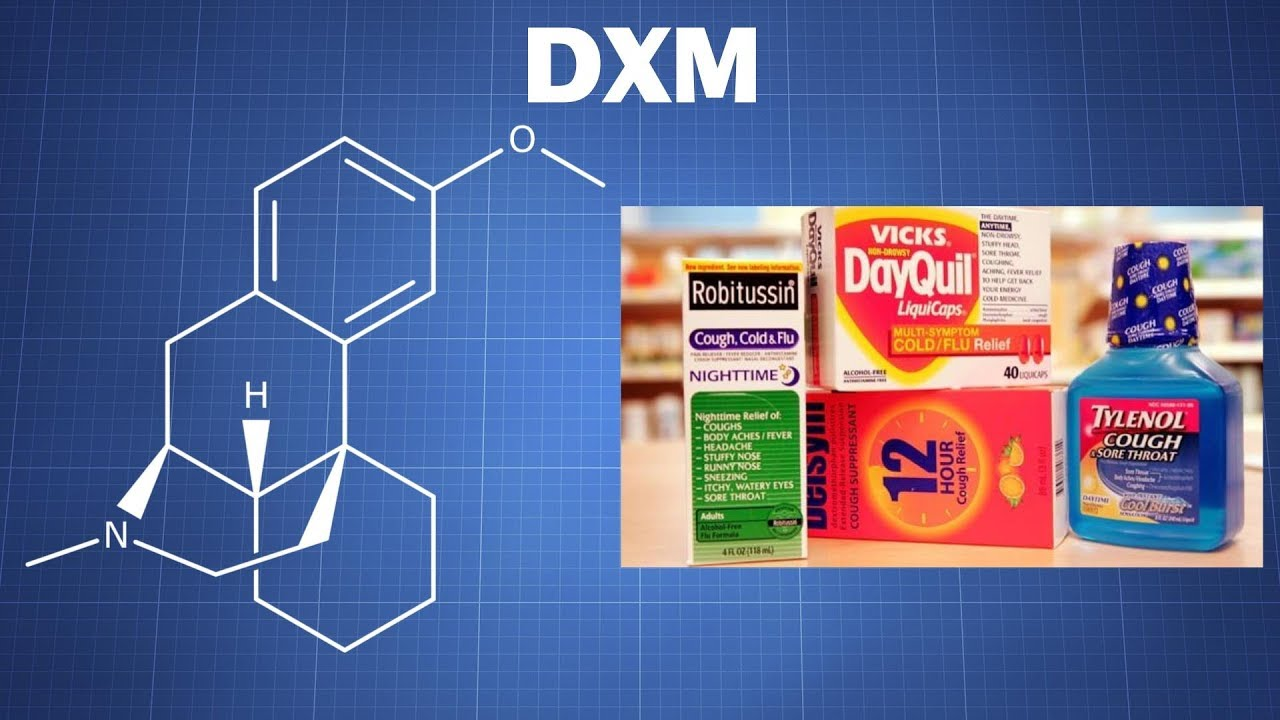 Dextromethorphan The Drug Classroom