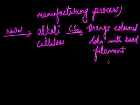 Synthetic Fibres And Plastics 001