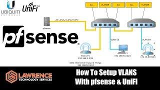 Як налаштувати VLAN з pfsense & Унифи. Також для створення правил брандмауера для VLAN в pfsese