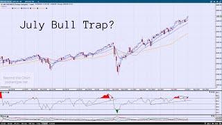 Technical Analysis of Stock Market