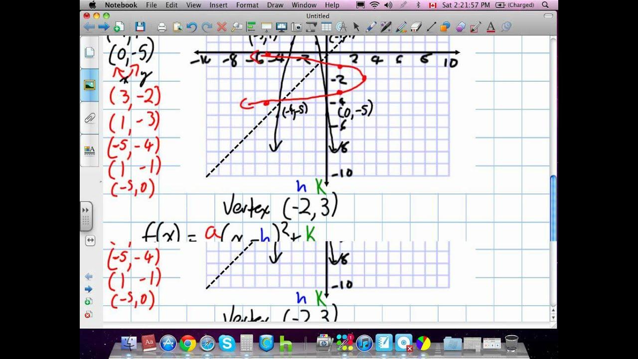 Inverse Of A Quadratic Function Grade 11 University Lesson