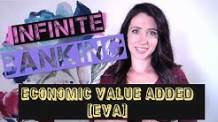 Economic Value Added (EVA) and Infinite Banking