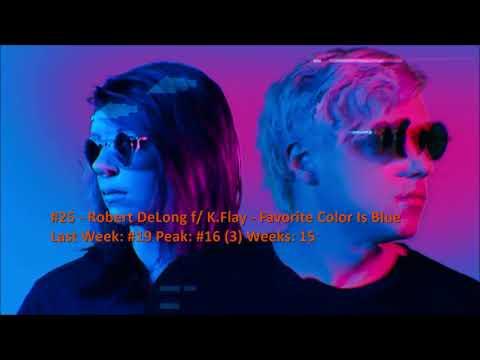 Billboard Top 40 Alternative Songs June 16 2018