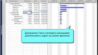 Видеоурок MS Project