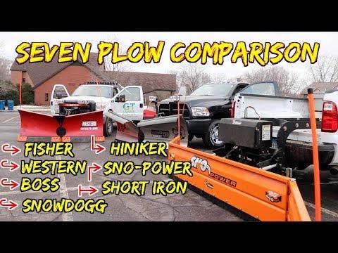 The Best Snowplow for a truck?  Fisher, Western, Boss, Hiniker, SnowDogg, Sno-Power & Shortiron