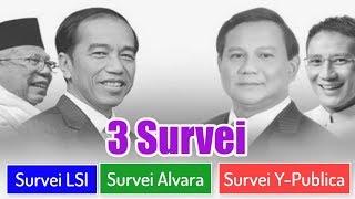 3 Hasil Survei Pilpres 2019 terbaru Prabowo Jokowi Pasca Deklarasi