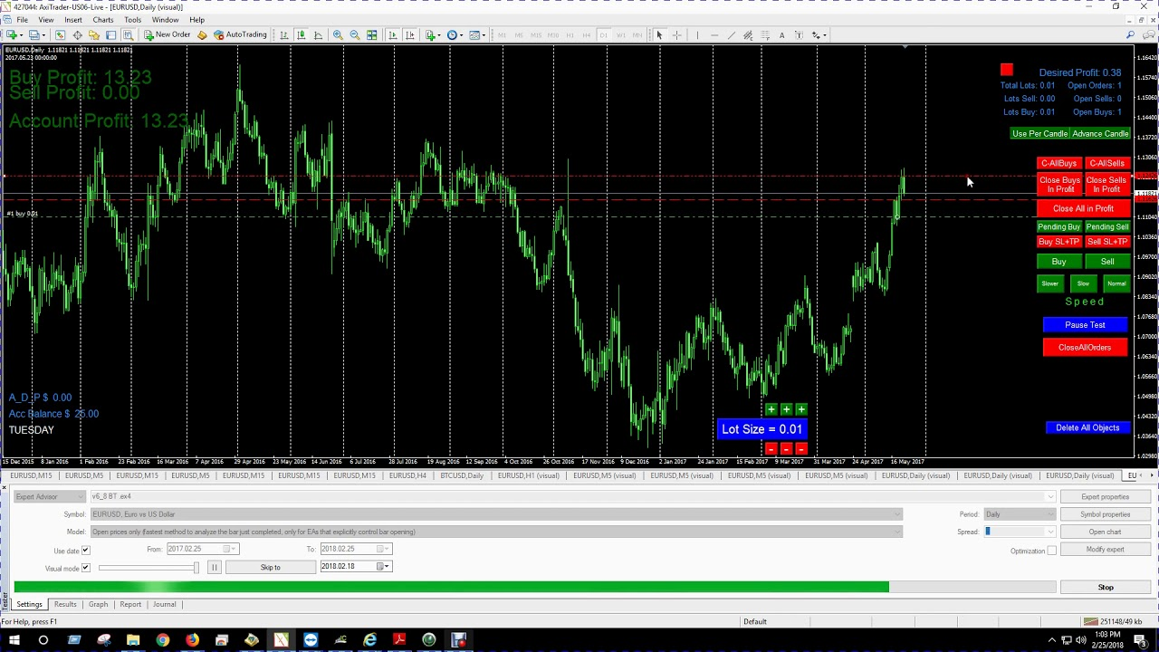 Exclusive forex simulator календать forex