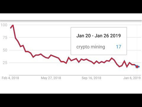 The Worrying Trend of Crypto Mining