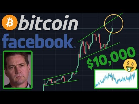BTC $10,000 IMMINENT??? | Facebook Libra Launch TOMORROW? | Judge Demands PROOF From Craig Wright!!