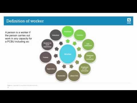 Business Travel Safety: Definition of a Worker