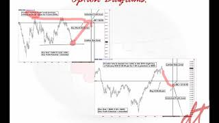 Trading Commodity Options with Creativity: How to use the market's money to finance speculations.