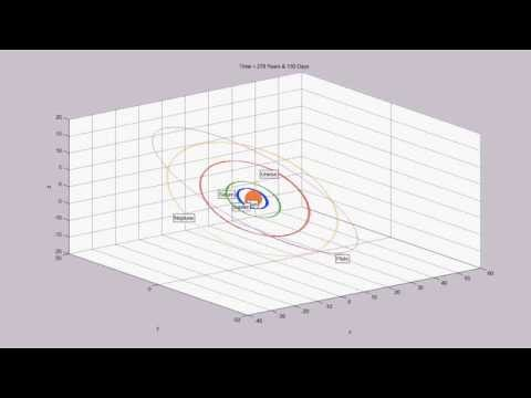 Numerical Integration of the Solar System