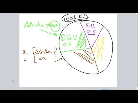 Quantitative Genetics, Heritability, and Variances