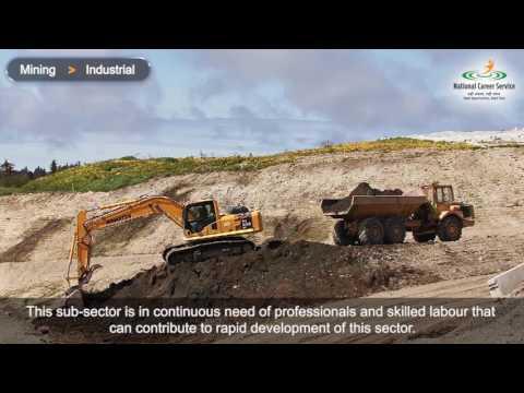 Mining - Industrial Minerals