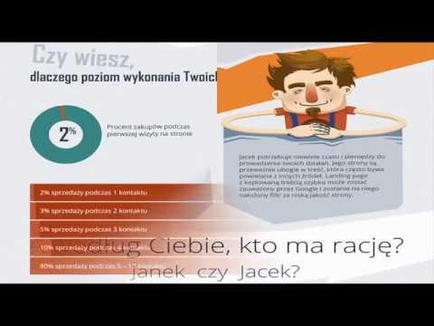 Program Partnerski 30% Prowizji, Zarabianie Na Stronie Landing Page