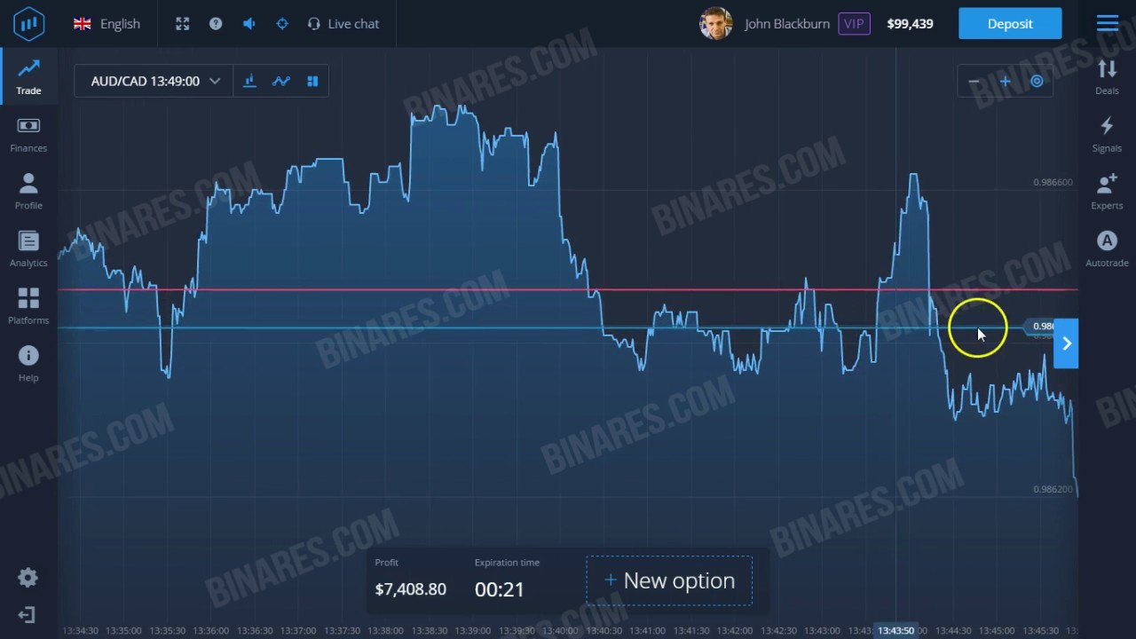 binary options strategies youtube music
