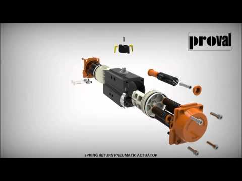 PROVAL - Spring Return Pneumatic Actuator HD