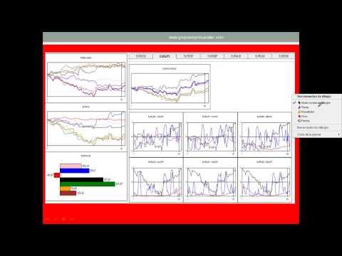 Training Method I. Contexto y objetivos. Imputs: Forex Index, equivalencias y LRMs