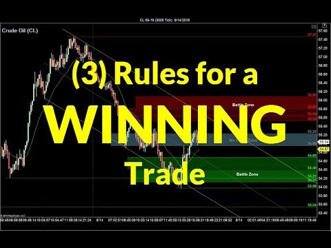 three-rules-for-a-winning-trade-|-crude-oil,-emini,-nasdaq,-gold,-euro