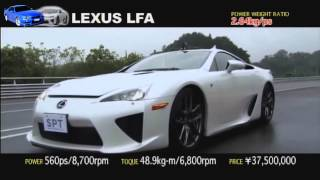 GTR NISMO  vs  LEXUS LFA     MAX SPEED IN JAPAN