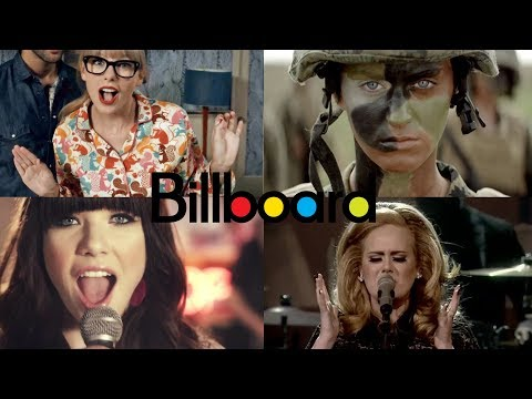 Number #1 hits of 2012 (Billboard Hot 100)