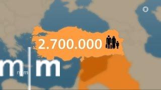 So soll die Türkei Flüchtlinge zurückhalten: Theorie und Wirklichkeit
