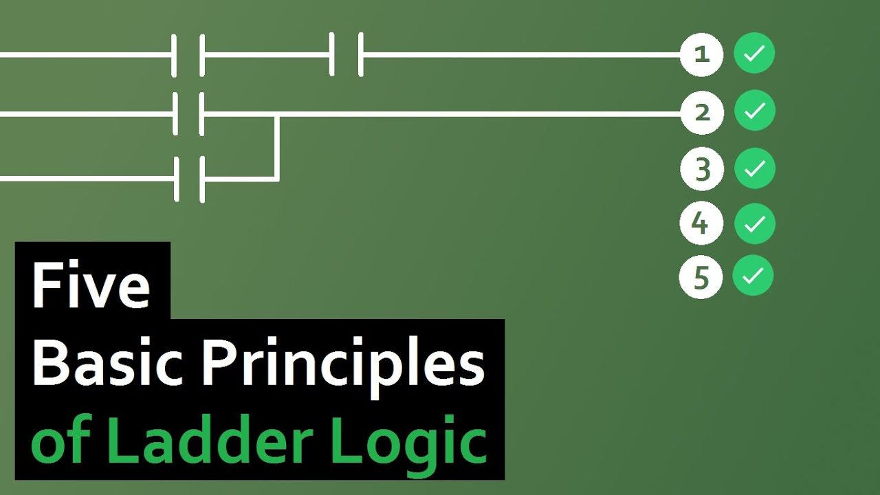 small resolution of plc programming five basic principles of ladder logic