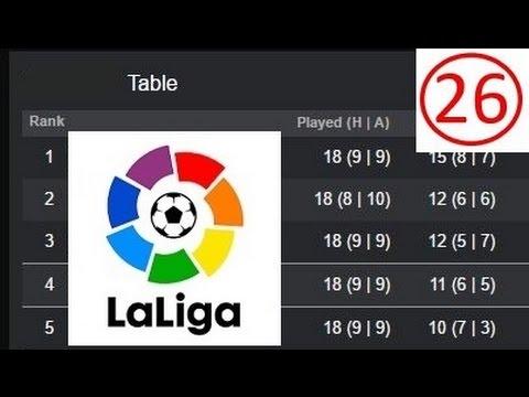 SPANISH LA LIGA 2016/17: WEEK 26 RESULTS   GOALS   TABLE   SCORERS